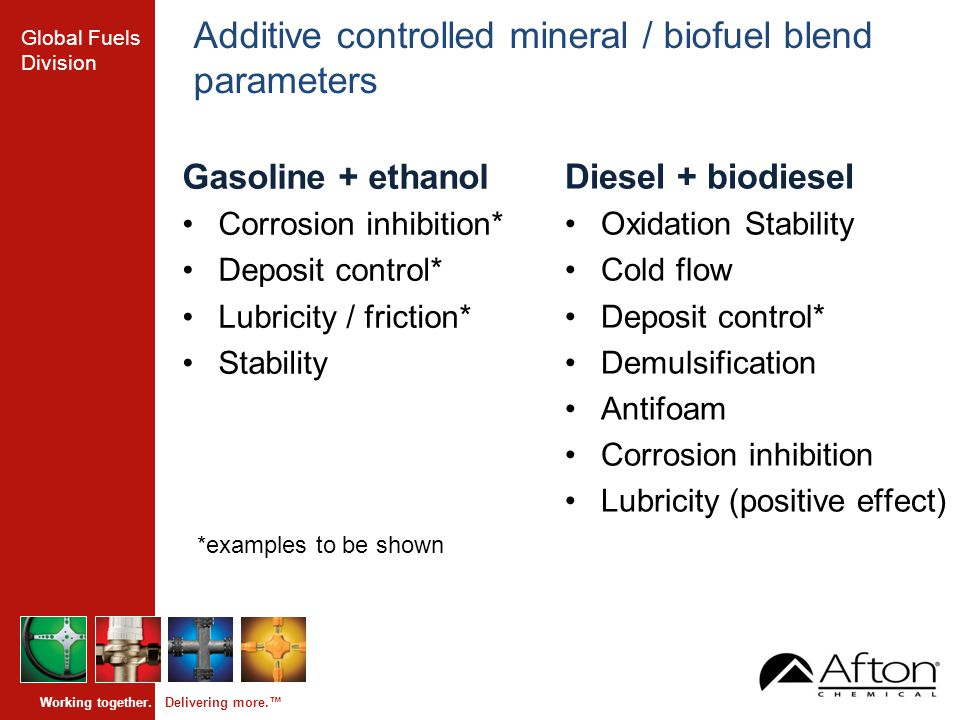 Global Fuels Division Working together. Delivering more.™ Additive controlled mineral / biofuel blend parameters Gasoline + ethanol Corrosion inhibiti