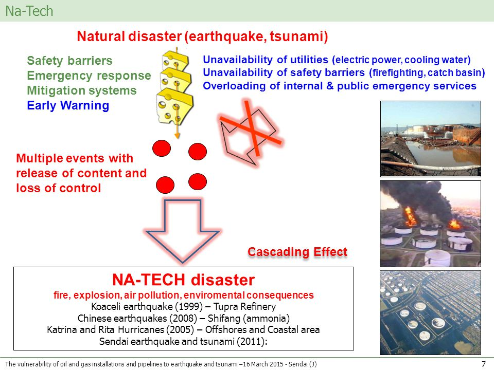 Natural disaster (earthquake, tsunami) Na-Tech Safety barriers Emergency response Mitigation systems Early Warning Multiple events with release of content and loss of control Unavailability of utilities ( electric power, cooling water ) Unavailability of safety barriers ( firefighting, catch basin ) Overloading of internal & public emergency services NA-TECH disaster fire, explosion, air pollution, enviromental consequences Koaceli earthquake (1999) – Tupra Refinery Chinese earthquakes (2008) – Shifang (ammonia) Katrina and Rita Hurricanes (2005) – Offshores and Coastal area Sendai earthquake and tsunami (2011): Cascading Effect The vulnerability of oil and gas installations and pipelines to earthquake and tsunami –16 March 2015 - Sendai (J) 7