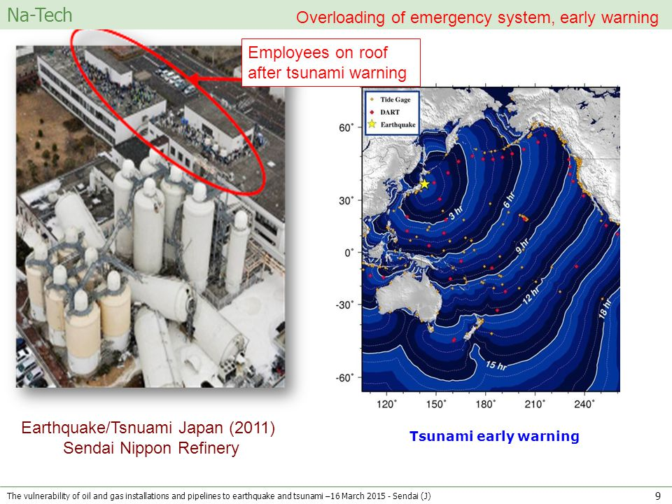 Earthquake/Tsnuami Japan (2011) Sendai Nippon Refinery Na-Tech Overloading of emergency system, early warning Employees on roof after tsunami warning Tsunami early warning The vulnerability of oil and gas installations and pipelines to earthquake and tsunami –16 March 2015 - Sendai (J) 9