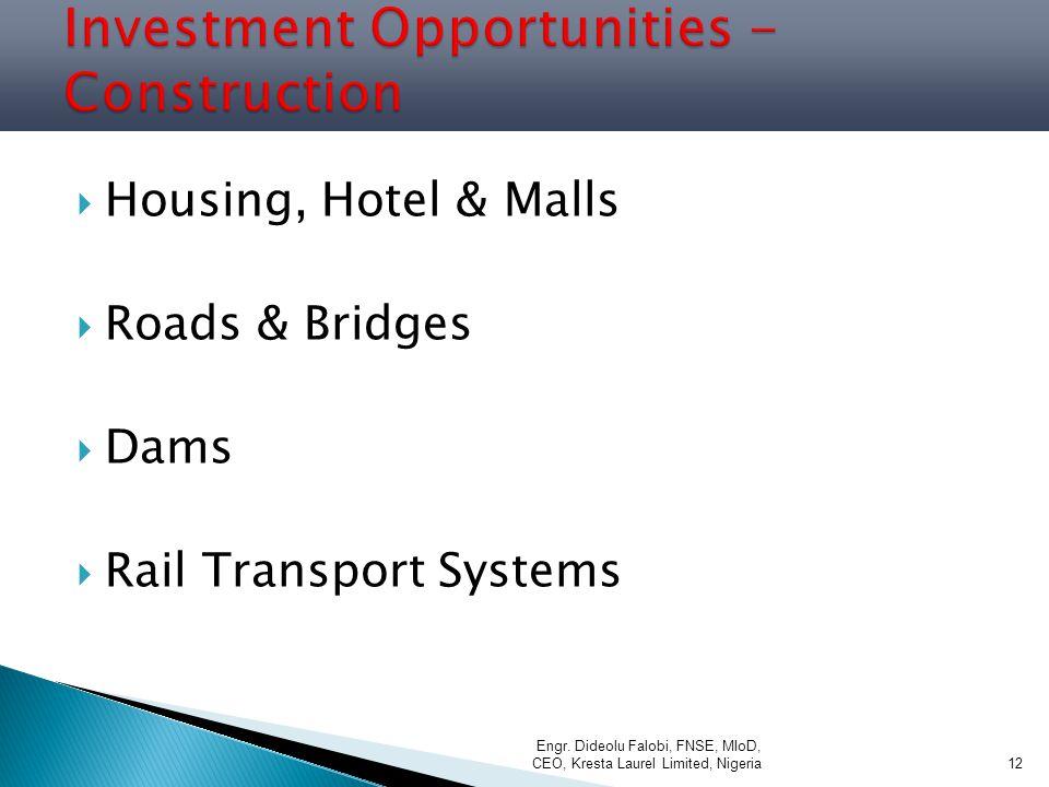  Housing, Hotel & Malls  Roads & Bridges  Dams  Rail Transport Systems Engr.