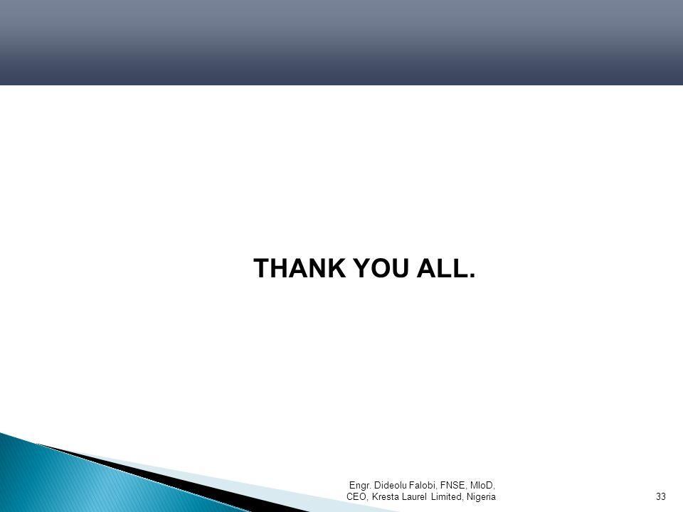 THANK YOU ALL. Engr. Dideolu Falobi, FNSE, MIoD, CEO, Kresta Laurel Limited, Nigeria33