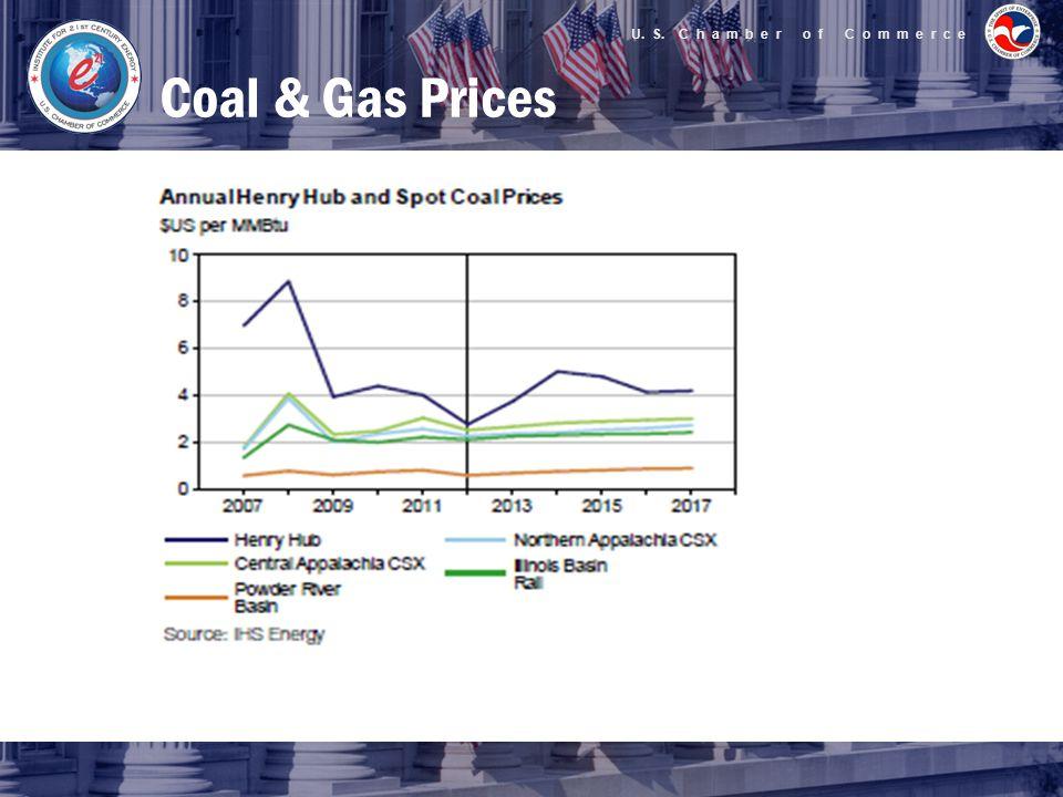 U. S. C h a m b e r o f C o m m e r c e Coal & Gas Prices