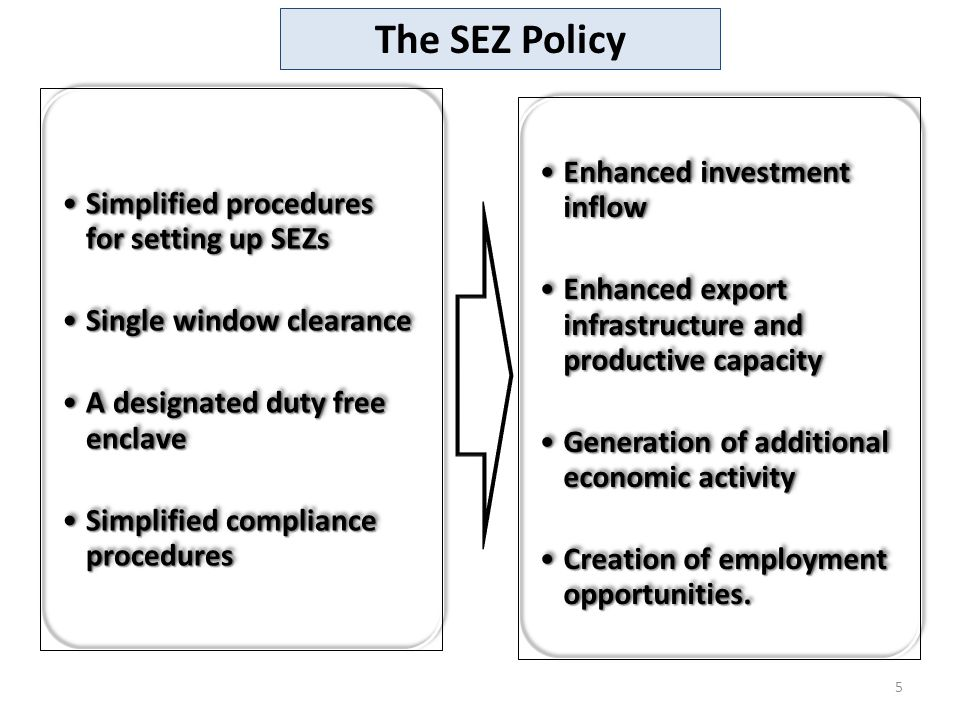 Some Significant Trends in SEZ Sector Growth Geographical Concentration of SEZs : Six States, Andhra Pradesh, Kerala, Maharashtra, Gujarat, Karnataka and Tamil Nadu, account for a major proportion of SEZs and 92% of total exports from them.