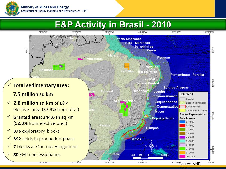 Ministry of Mines and Energy Secretariat of Energy Planning and Development – SPE E&P Activity in Brasil - 2010 Total sedimentary area: 7.5 million sq