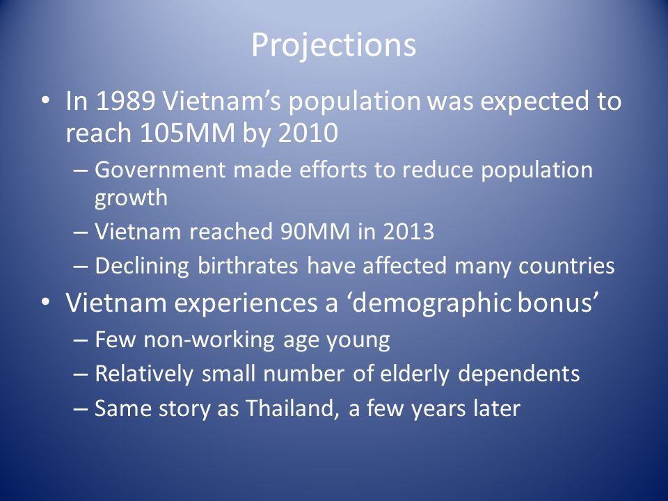 Projections In 1989 Vietnam's population was expected to reach 105MM by 2010 – Government made efforts to reduce population growth – Vietnam reached 90MM in 2013 – Declining birthrates have affected many countries Vietnam experiences a 'demographic bonus' – Few non-working age young – Relatively small number of elderly dependents – Same story as Thailand, a few years later