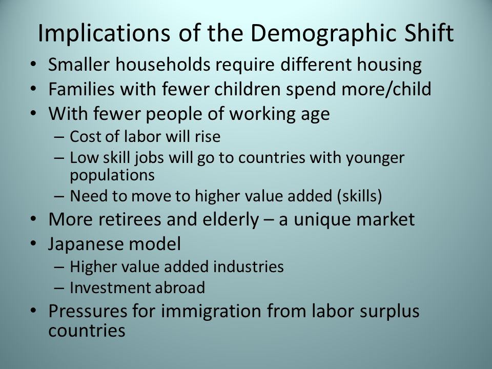 Implications of the Demographic Shift Smaller households require different housing Families with fewer children spend more/child With fewer people of working age – Cost of labor will rise – Low skill jobs will go to countries with younger populations – Need to move to higher value added (skills) More retirees and elderly – a unique market Japanese model – Higher value added industries – Investment abroad Pressures for immigration from labor surplus countries