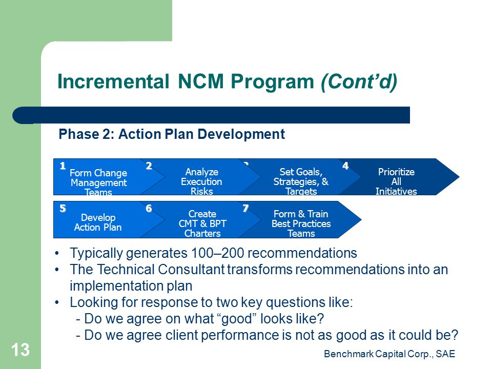 Incremental NCM Program (Cont'd) Phase 2: Action Plan Development Prioritize All Initiatives Set Goals, Strategies, & Targets Form & Train Best Practices Teams 34 Analyze Execution Risks Form Change Management Teams 6 Develop Action Plan 12 7 Create CMT & BPT Charters 5 Typically generates 100–200 recommendations The Technical Consultant transforms recommendations into an implementation plan Looking for response to two key questions like: - Do we agree on what good looks like.