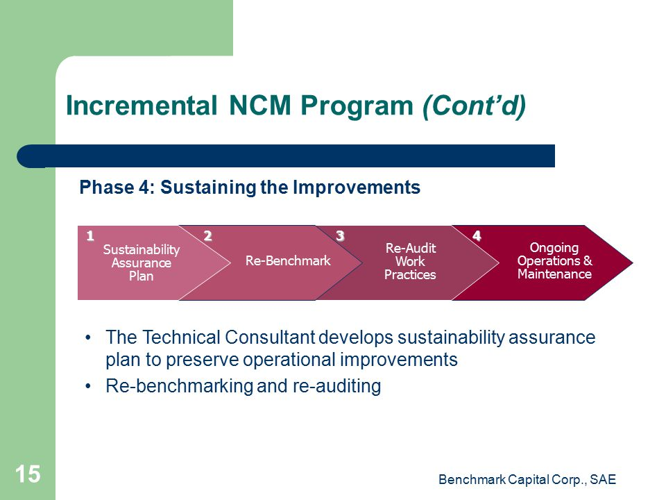 Incremental NCM Program (Cont'd) Phase 4: Sustaining the Improvements Ongoing Operations & Maintenance Re-Audit Work Practices 34 Re-Benchmark Sustainability Assurance Plan 12 Benchmark Capital Corp., SAE The Technical Consultant develops sustainability assurance plan to preserve operational improvements Re-benchmarking and re-auditing 15