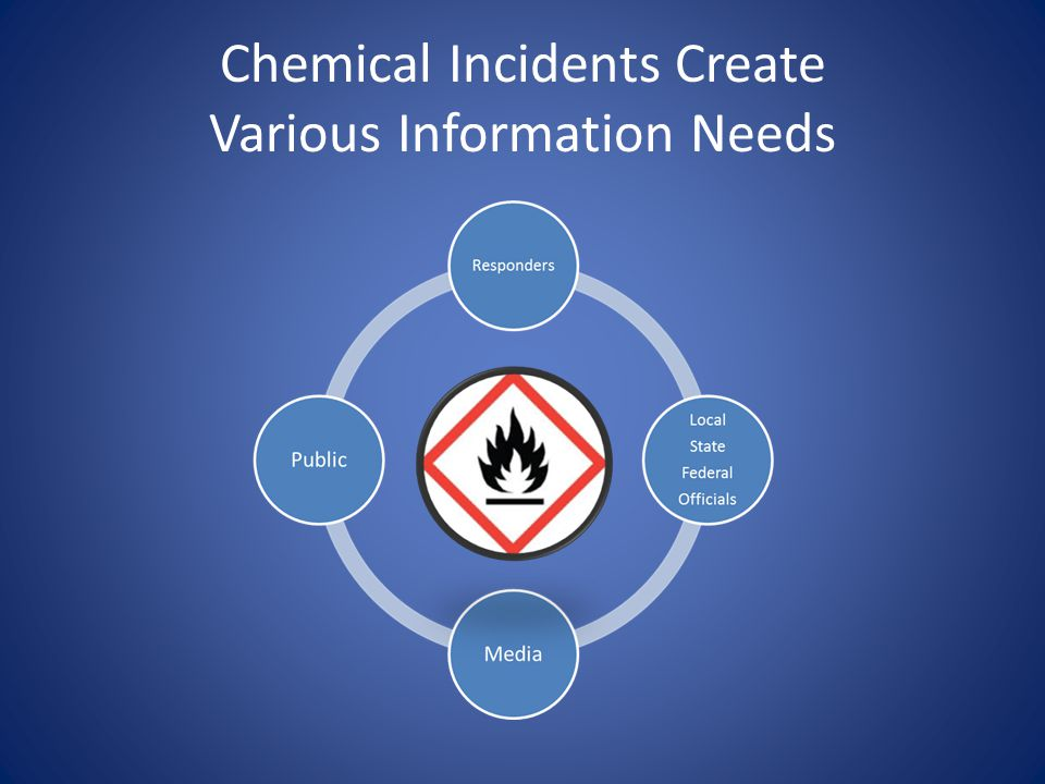 Chemical Incidents Create Various Information Needs