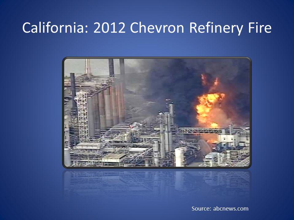 California: 2012 Chevron Refinery Fire Source: abcnews.com