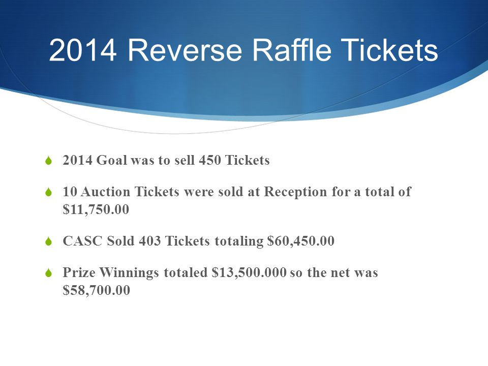 2014 Reverse Raffle Tickets  2014 Goal was to sell 450 Tickets  10 Auction Tickets were sold at Reception for a total of $11,750.00  CASC Sold 403 Tickets totaling $60,450.00  Prize Winnings totaled $13,500.000 so the net was $58,700.00