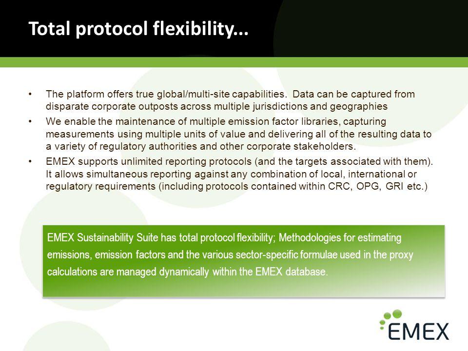 Total protocol flexibility... The platform offers true global/multi-site capabilities.