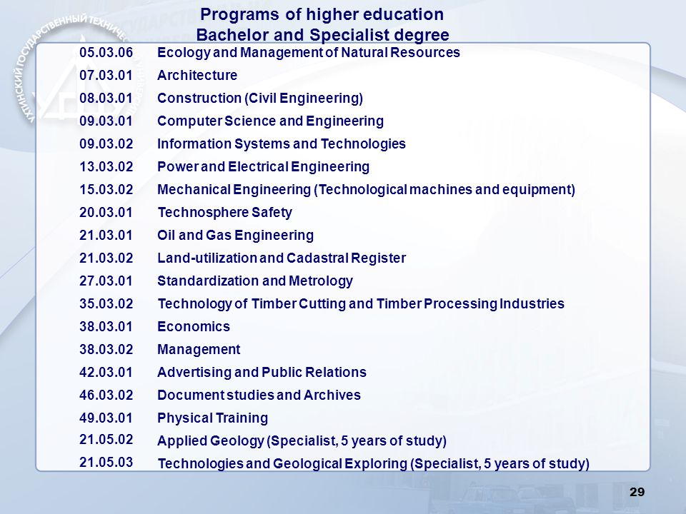 Programs of higher education Bachelor and Specialist degree 29 05.03.06 Ecology and Management of Natural Resources 07.03.01 Architecture 08.03.01 Con