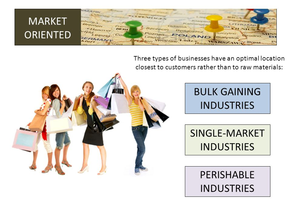 GROUNDING MARKET ORIENTED Three types of businesses have an optimal location closest to customers rather than to raw materials: BULK GAINING INDUSTRIES SINGLE-MARKET INDUSTRIES PERISHABLE INDUSTRIES
