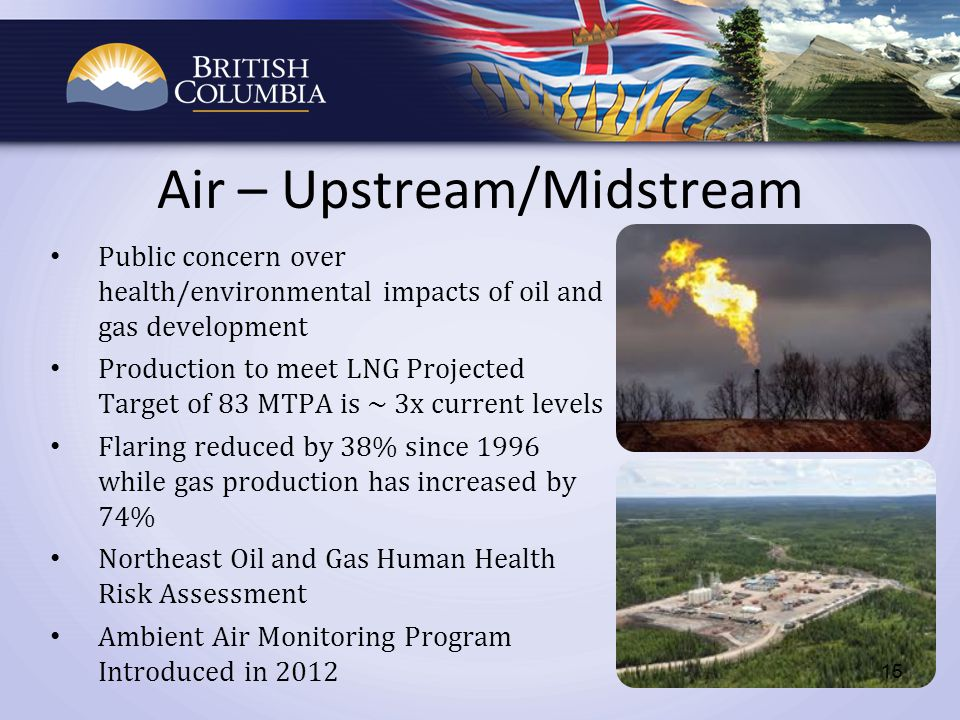 Air – Upstream/Midstream Public concern over health/environmental impacts of oil and gas development Production to meet LNG Projected Target of 83 MTP