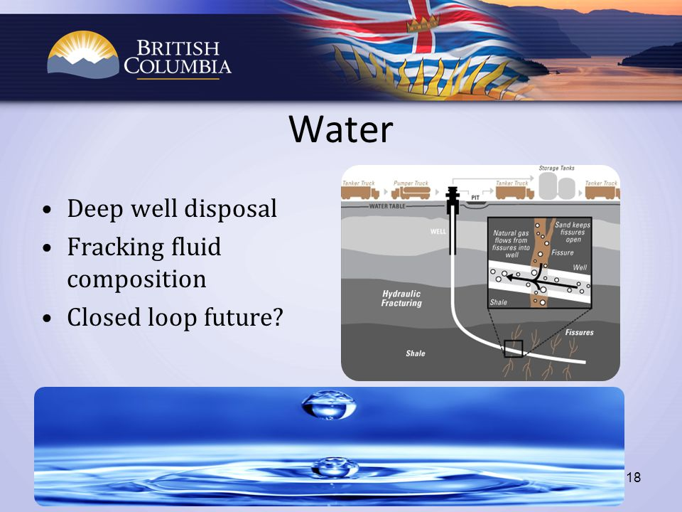 Water 18 Deep well disposal Fracking fluid composition Closed loop future?