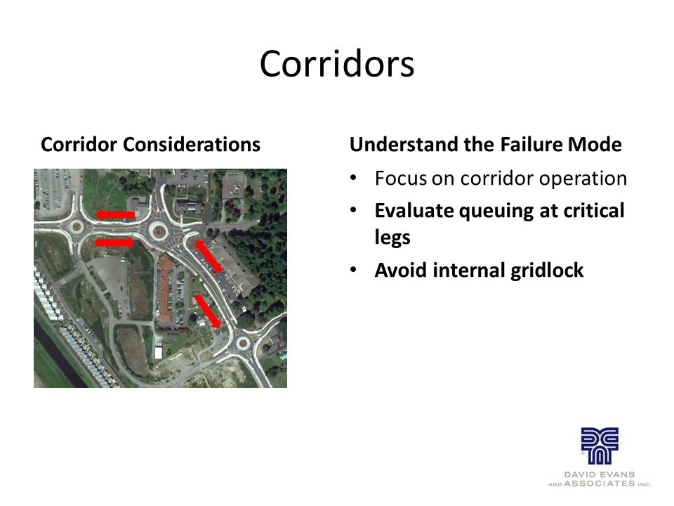 Corridors Corridor ConsiderationsUnderstand the Failure Mode Focus on corridor operation Evaluate queuing at critical legs Avoid internal gridlock