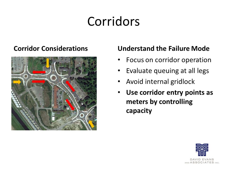 Corridors Corridor ConsiderationsUnderstand the Failure Mode Focus on corridor operation Evaluate queuing at all legs Avoid internal gridlock Use corr