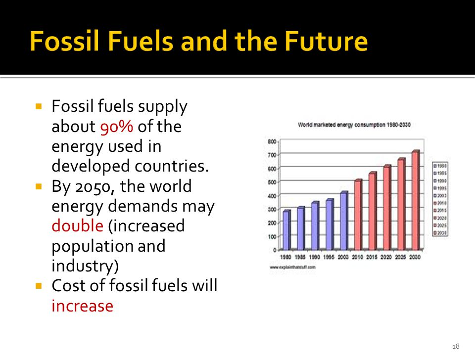  Fossil fuels supply about 90% of the energy used in developed countries.  By 2050, the world energy demands may double (increased population and in