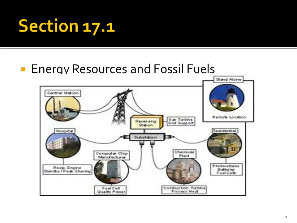  Energy Resources and Fossil Fuels 2