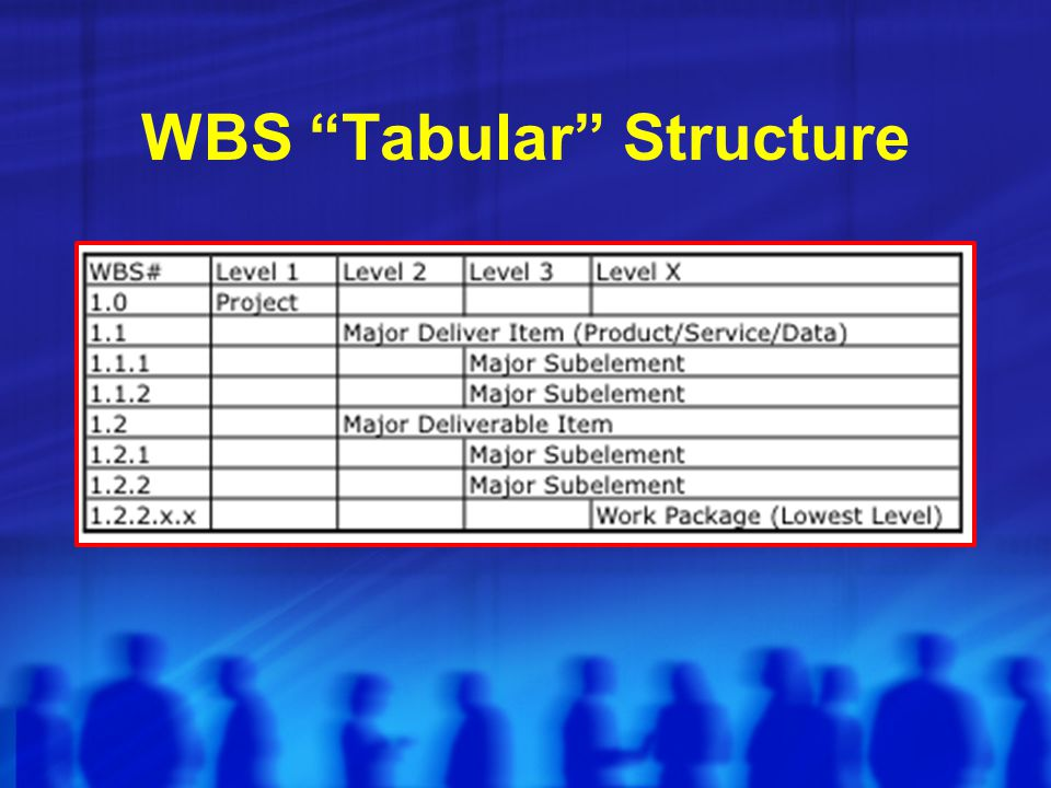 "WBS ""Tabular"" Structure"