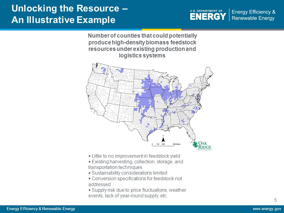 Energy Efficiency & Renewable Energyeere.energy.gov 5 Unlocking the Resource – An Illustrative Example Number of counties that could potentially produce high-density biomass feedstock resources under existing production and logistics systems  Little to no improvement in feedstock yield  Existing harvesting, collection, storage, and transportation techniques  Sustainability considerations limited  Conversion specifications for feedstock not addressed  Supply risk due to price fluctuations, weather events, lack of year-round supply, etc.