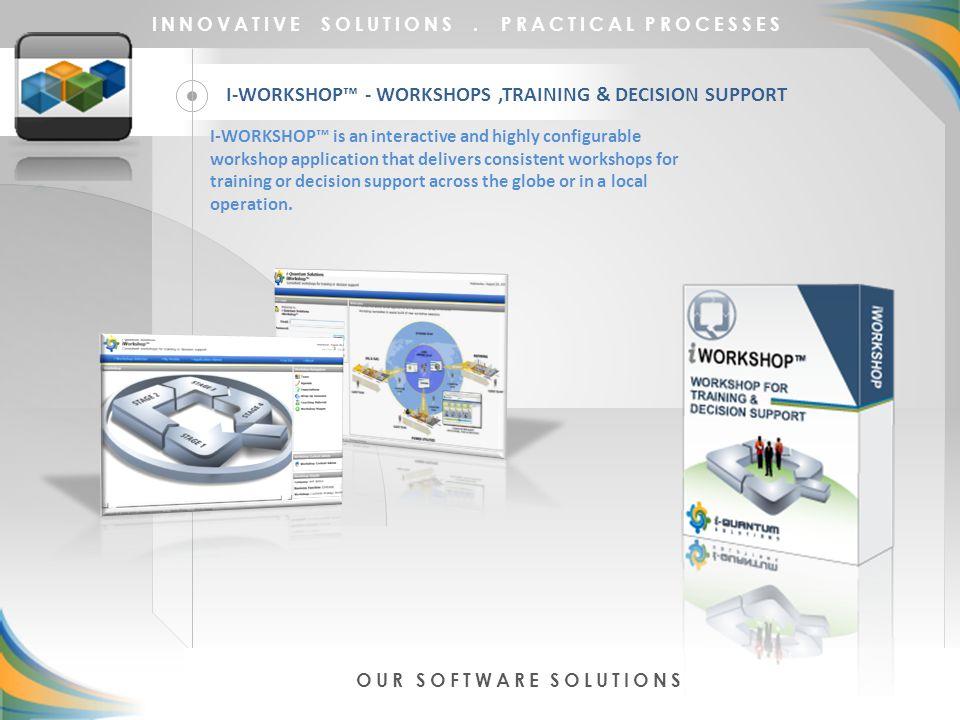 I-WORKSHOP™ - WORKSHOPS,TRAINING & DECISION SUPPORT INNOVATIVE SOLUTIONS.
