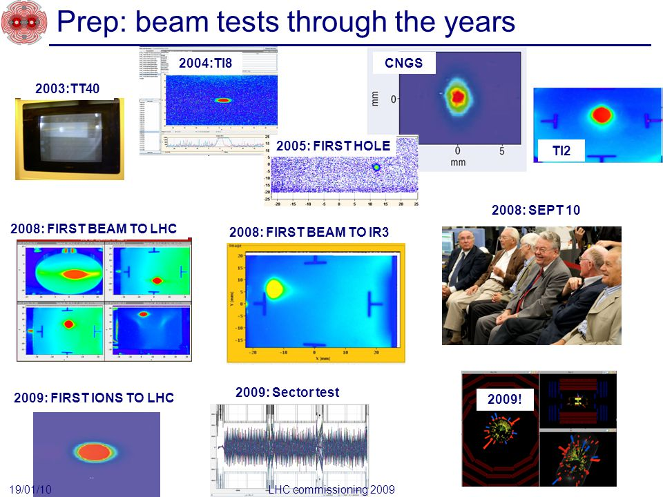 Prep: beam tests through the years 2004:TI8 CNGS TI2 2008: FIRST BEAM TO IR3 2009: FIRST IONS TO LHC 2008: FIRST BEAM TO LHC 2005: FIRST HOLE 2008: SE