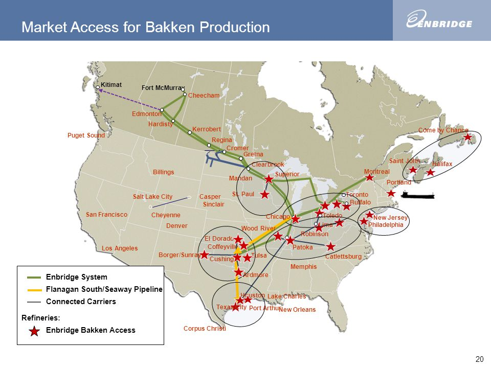 20 Market Access for Bakken Production Salt Lake City Billings Puget Sound San Francisco Los Angeles Montreal Gretna Regina Kerrobert Cromer Clearbrook Superior Portland Cushing El Dorado Coffeyville Casper Sinclair Cheyenne Denver St.