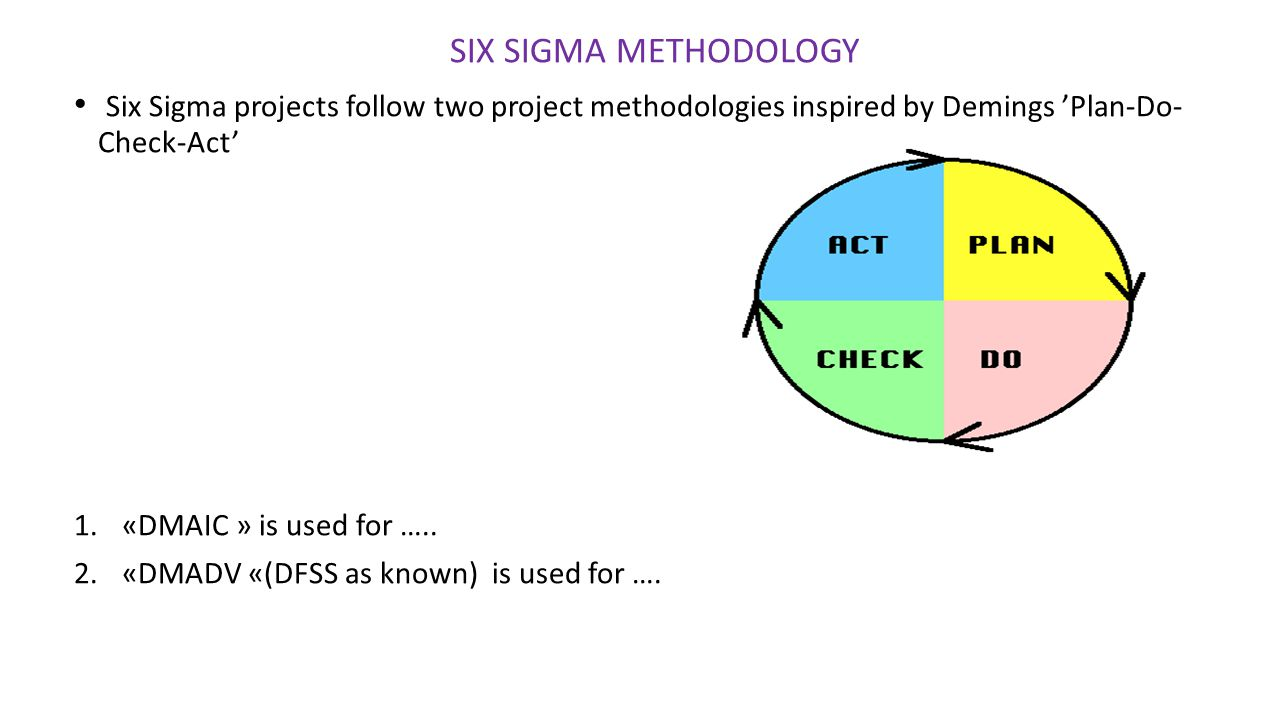 SIX SIGMA METHODOLOGY Six Sigma projects follow two project methodologies inspired by Demings 'Plan-Do- Check-Act' 1.«DMAIC » is used for ….. 2.«DMADV