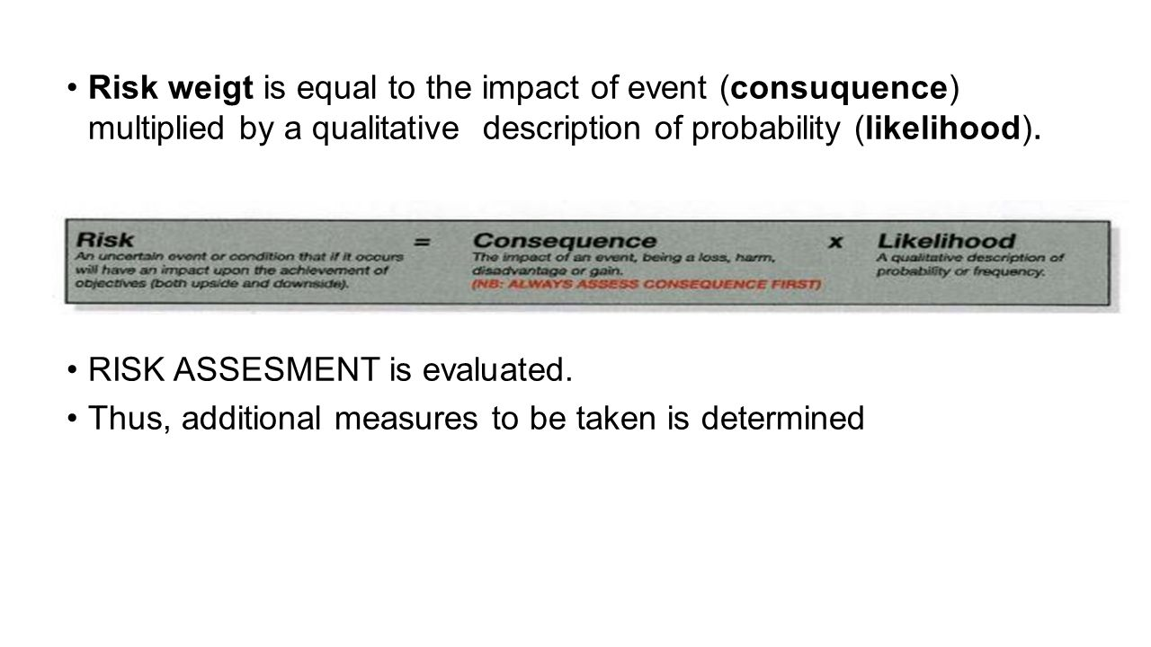 Risk weigt is equal to the impact of event (consuquence) multiplied by a qualitative description of probability (likelihood). RISK ASSESMENT is evalua