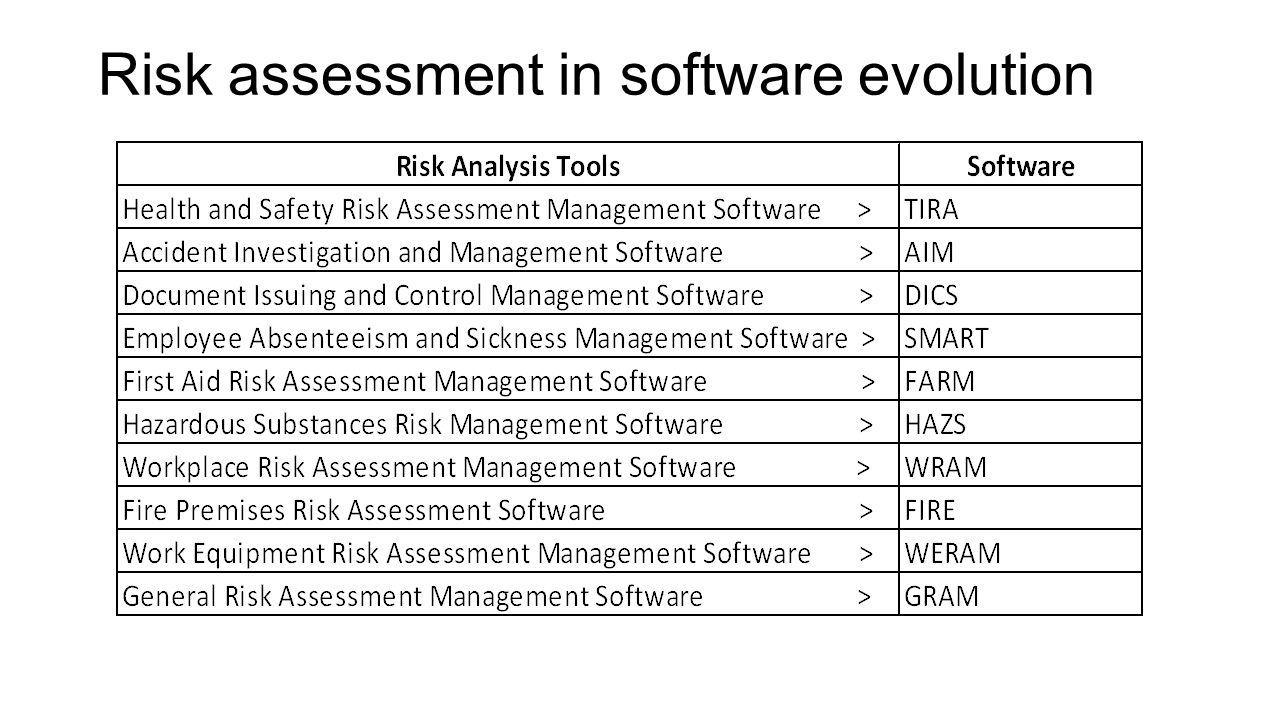 Risk assessment in software evolution