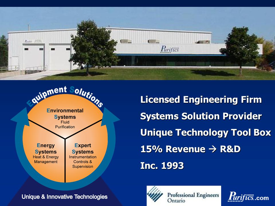.com Licensed Engineering Firm Systems Solution Provider Unique Technology Tool Box 15% Revenue  R&D Inc. 1993