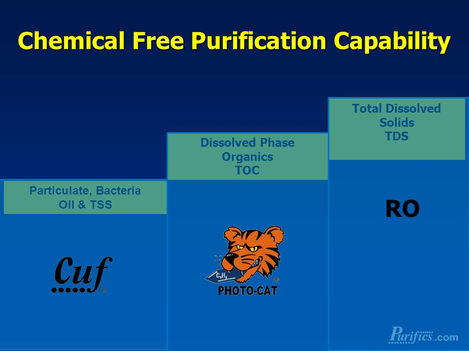 .com Chemical Free Purification Capability Total Dissolved Solids TDS Dissolved Phase Organics TOC Particulate, Bacteria Oil & TSS RO