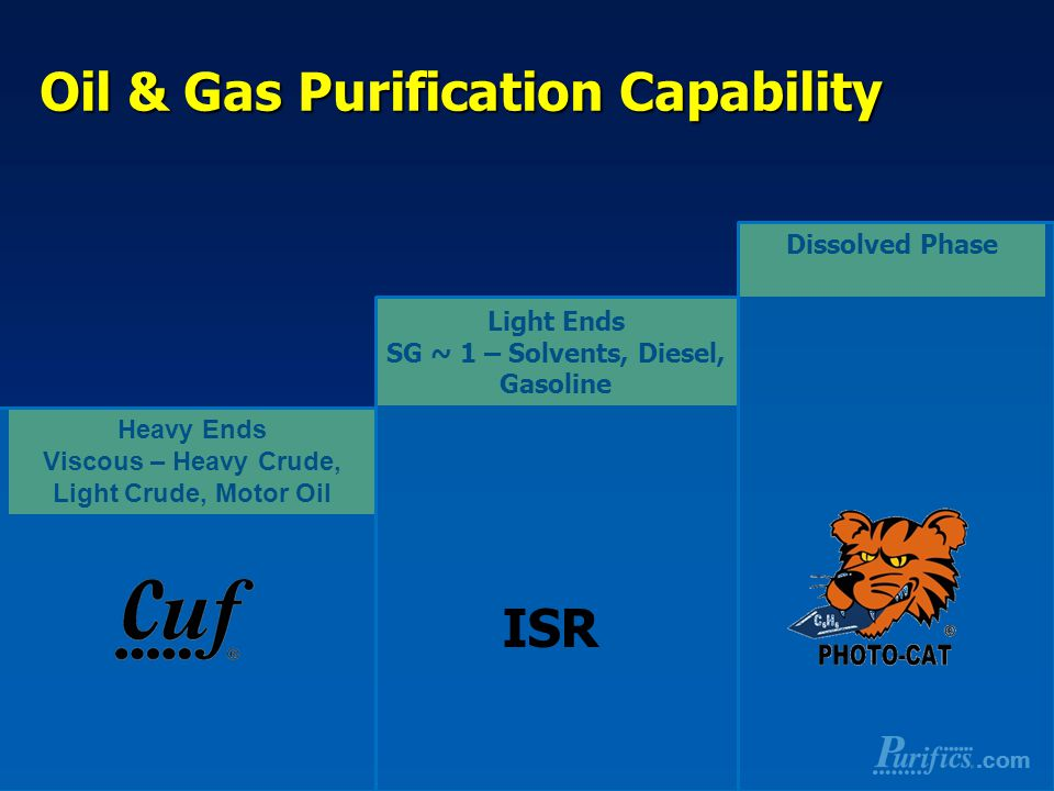 .com Oil & Gas Purification Capability Dissolved Phase Light Ends SG ~ 1 – Solvents, Diesel, Gasoline Heavy Ends Viscous – Heavy Crude, Light Crude, Motor Oil ISR