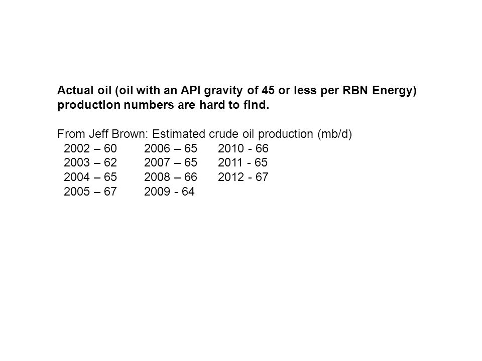 Actual oil (oil with an API gravity of 45 or less per RBN Energy) production numbers are hard to find.