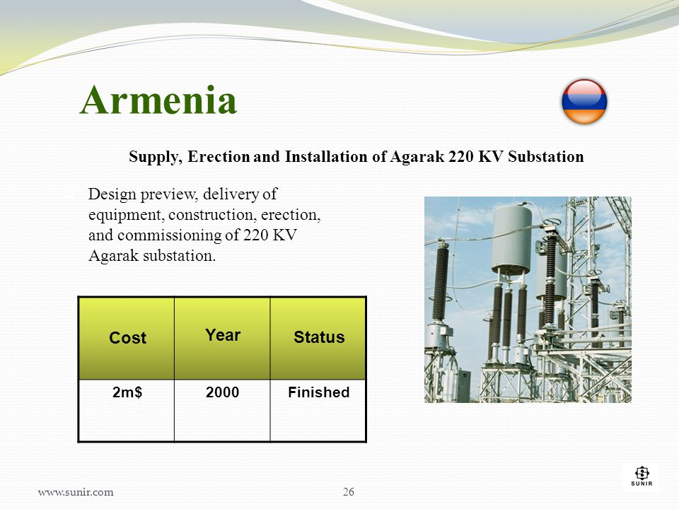  Design preview, delivery of equipment, construction, erection, and commissioning of 220 KV Agarak substation. Status Year Cost Finished20002m$ Suppl