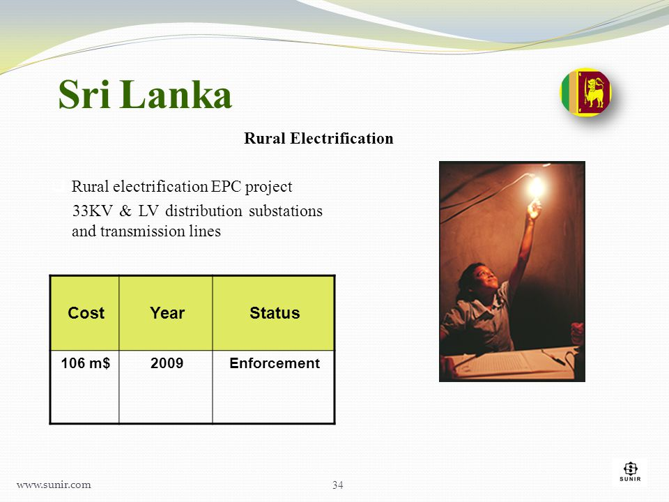 Sri Lanka  Rural electrification EPC project 33KV & LV distribution substations and transmission lines StatusYearCost Enforcement2009106 m$ Rural Ele