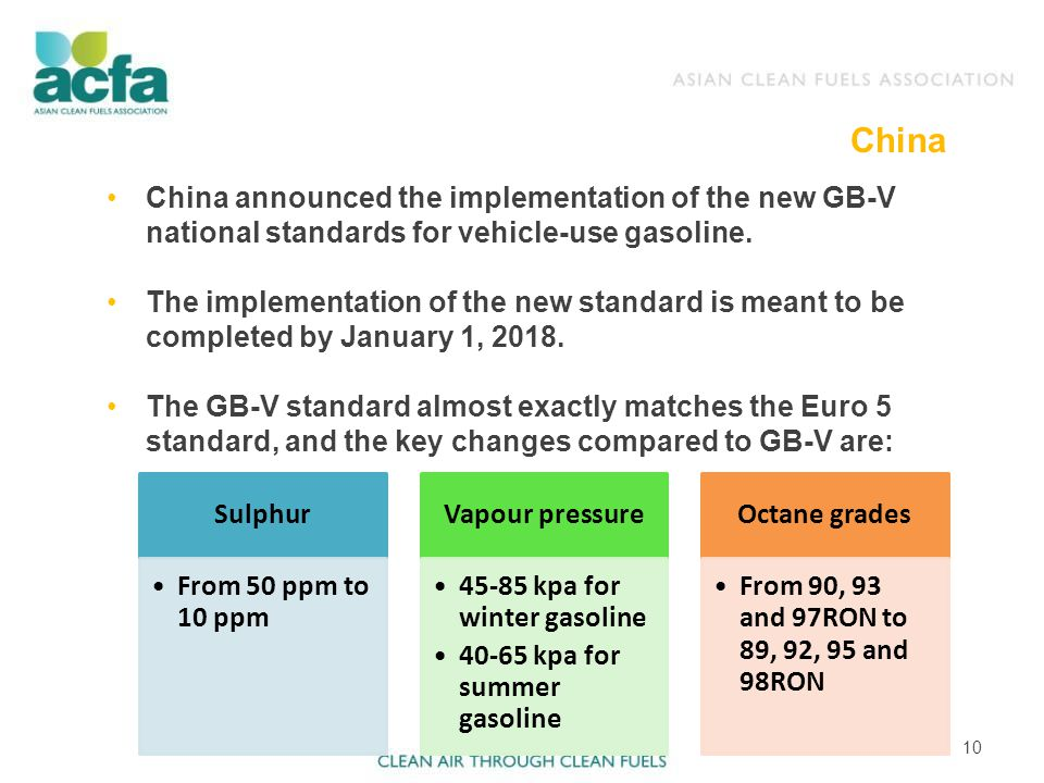 China announced the implementation of the new GB-V national standards for vehicle-use gasoline. The implementation of the new standard is meant to be