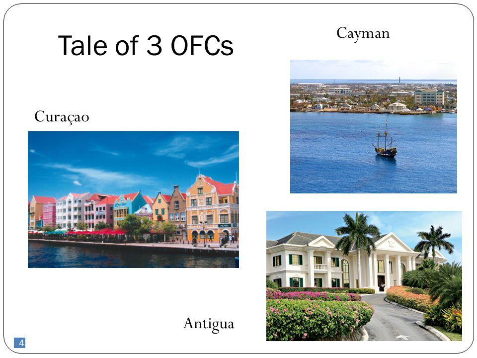 42 Tale of 3 OFCs 42 Cayman Antigua Curaçao