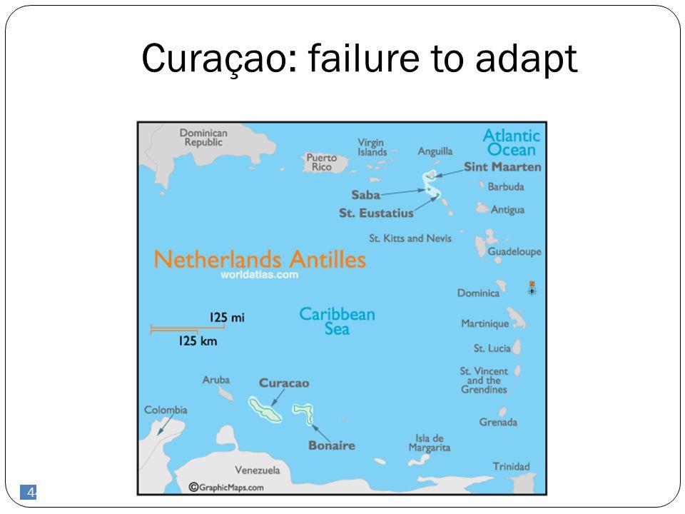44 Curaçao: failure to adapt 44