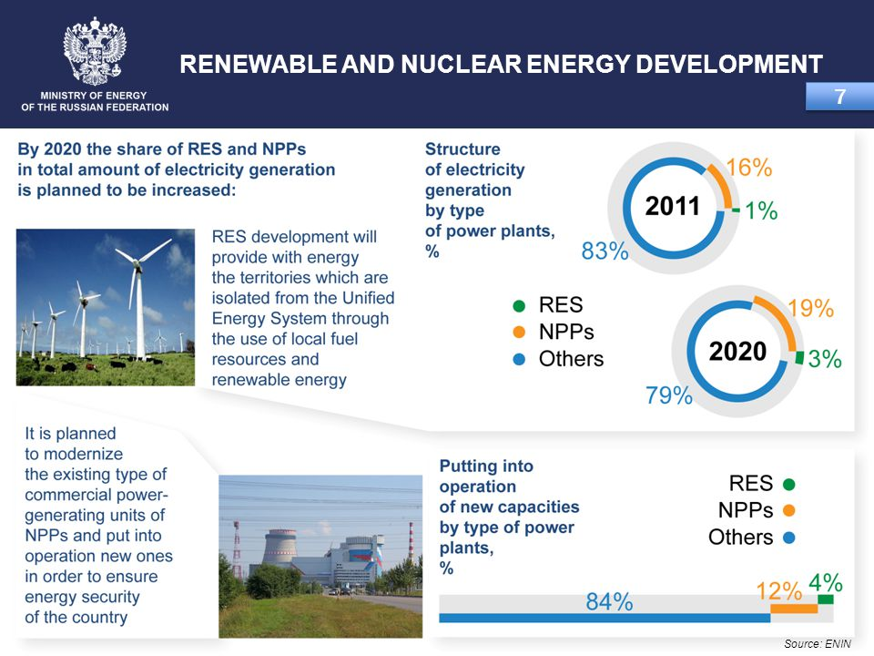 RENEWABLE AND NUCLEAR ENERGY DEVELOPMENT 7 7 Source: ENIN