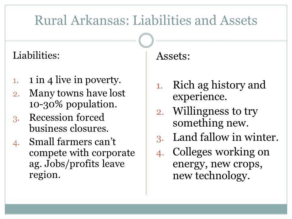 Rural Arkansas: Liabilities and Assets Liabilities: 1.