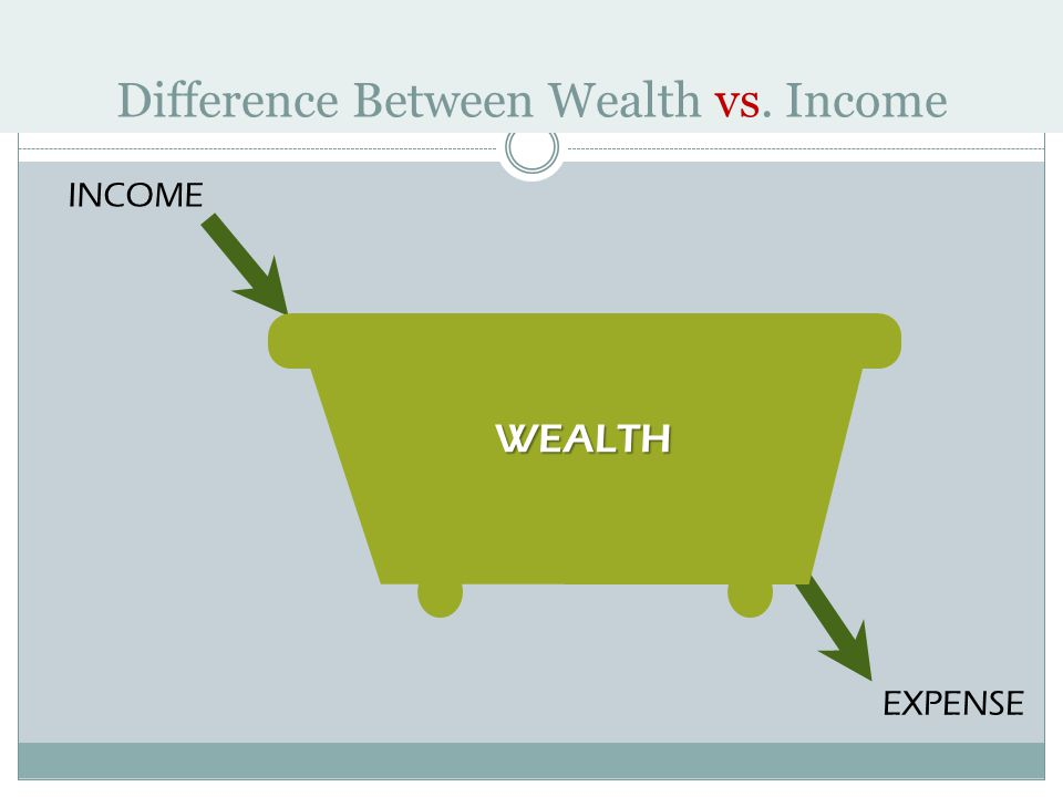 Difference Between Wealth vs. Income INCOME EXPENSE WEALTH