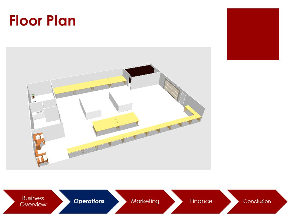 Floor Plan Business Overview Operations MarketingFinance Conclusion