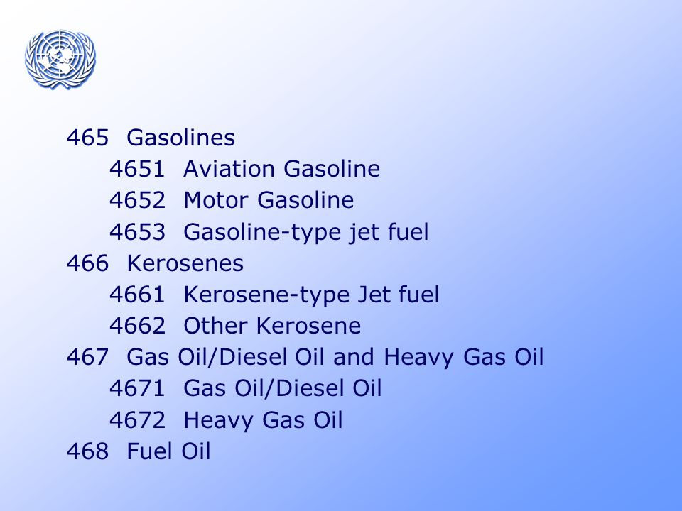 465 Gasolines 4651 Aviation Gasoline 4652 Motor Gasoline 4653 Gasoline-type jet fuel 466 Kerosenes 4661 Kerosene-type Jet fuel 4662 Other Kerosene 467