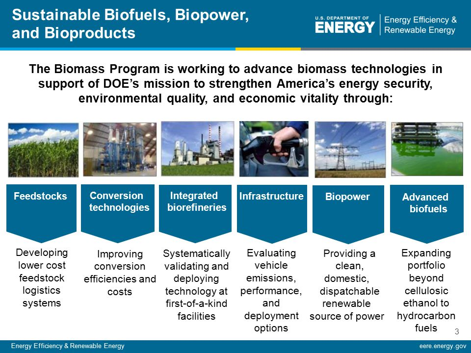 Energy Efficiency & Renewable Energyeere.energy.gov 3 Sustainable Biofuels, Biopower, and Bioproducts The Biomass Program is working to advance biomass technologies in support of DOE's mission to strengthen America's energy security, environmental quality, and economic vitality through: Feedstocks Improving conversion efficiencies and costs Evaluating vehicle emissions, performance, and deployment options Providing a clean, domestic, dispatchable renewable source of power Expanding portfolio beyond cellulosic ethanol to hydrocarbon fuels Developing lower cost feedstock logistics systems Conversion technologies Systematically validating and deploying technology at first-of-a-kind facilities Infrastructure Biopower Advanced biofuels Integrated biorefineries