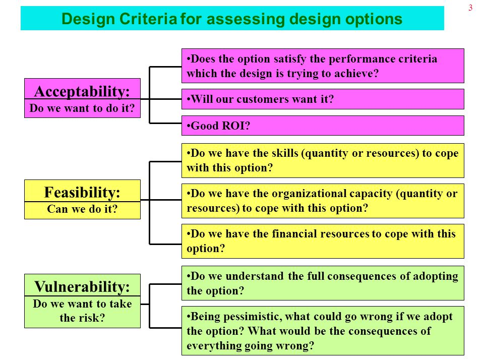 3 Design Criteria for assessing design options Does the option satisfy the performance criteria which the design is trying to achieve.