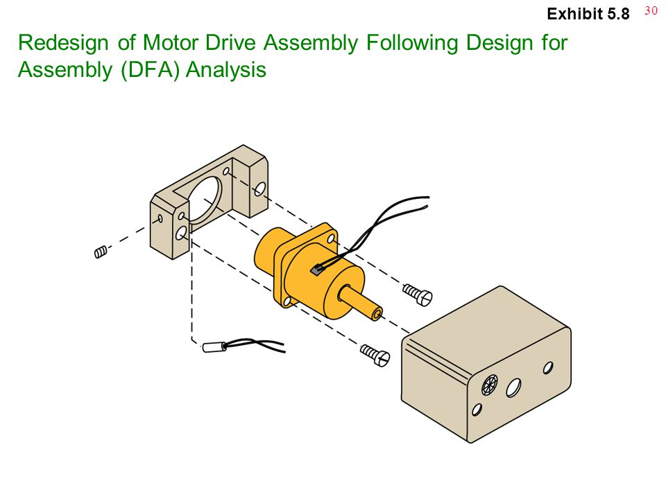 30 Redesign of Motor Drive Assembly Following Design for Assembly (DFA) Analysis Exhibit 5.8