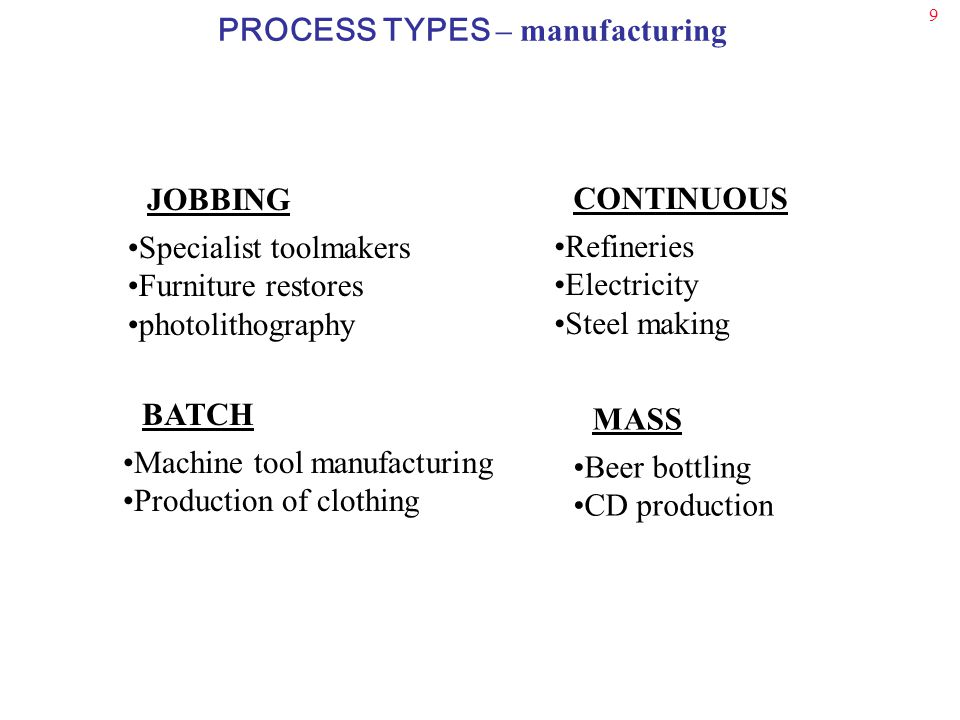 9 Specialist toolmakers Furniture restores photolithography JOBBING Machine tool manufacturing Production of clothing BATCH Refineries Electricity Steel making CONTINUOUS Beer bottling CD production MASS PROCESS TYPES – manufacturing